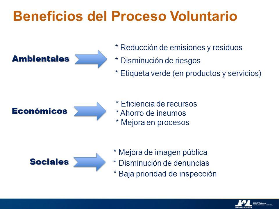 Beneficios del Proceso Voluntario Ambientales * Reducción de emisiones y residuos * Disminución de riesgos * Etiqueta verde (en productos y servicios)