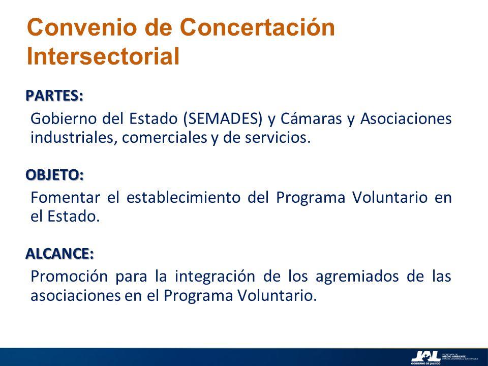 Convenio de Concertación Intersectorial PARTES: Gobierno del Estado (SEMADES) y Cámaras y Asociaciones industriales, comerciales y de servicios.OBJETO