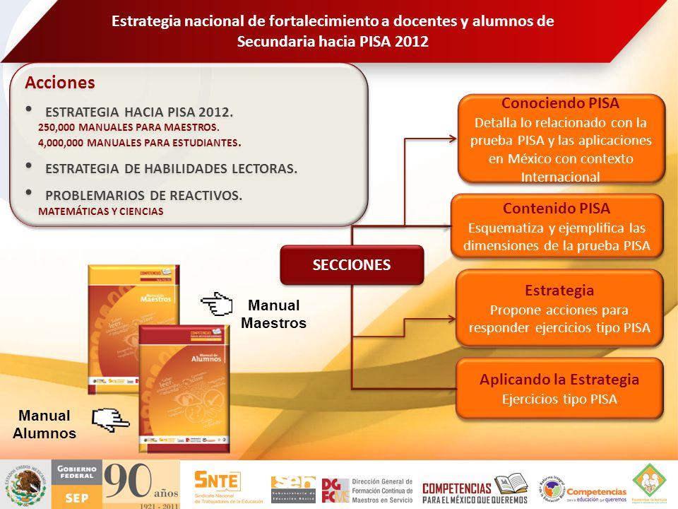 Manual Maestros Estrategia nacional de fortalecimiento a docentes y alumnos de Secundaria hacia PISA 2012 Acciones ESTRATEGIA HACIA PISA 2012. 250,000