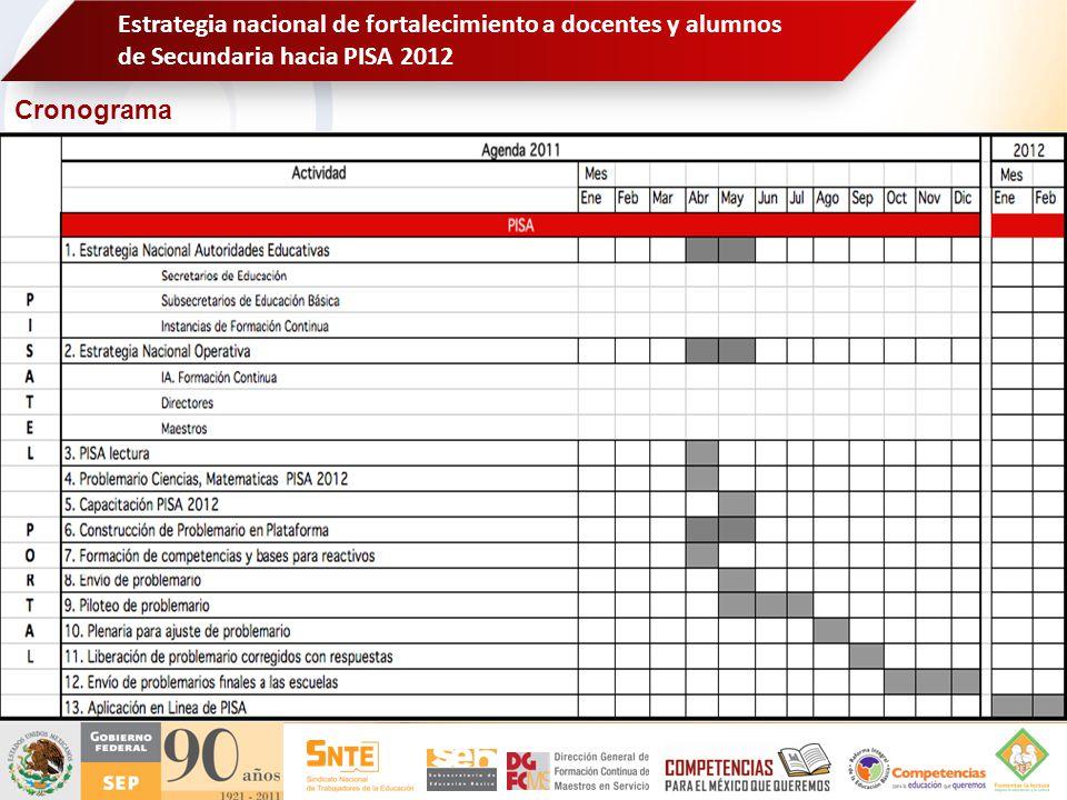 Estrategia nacional de fortalecimiento a docentes y alumnos de Secundaria hacia PISA 2012 Cronograma
