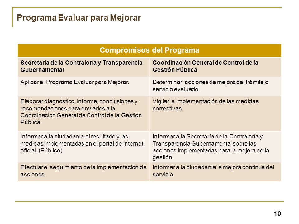 10 Programa Evaluar para Mejorar Compromisos del Programa Secretaria de la Contraloría y Transparencia Gubernamental Coordinación General de Control d