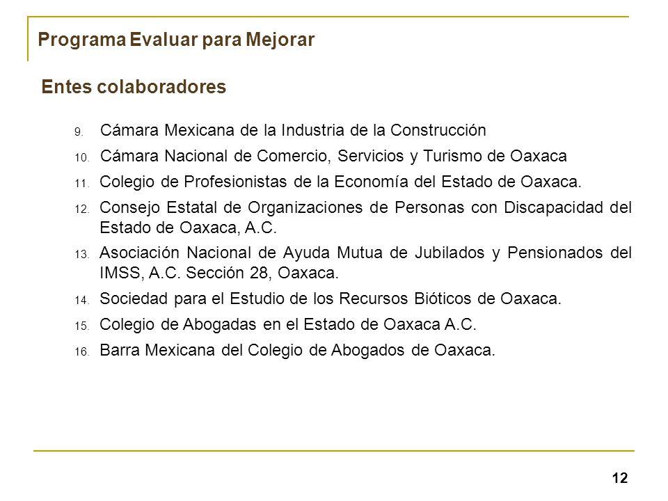 Entes colaboradores 9. Cámara Mexicana de la Industria de la Construcción 10. Cámara Nacional de Comercio, Servicios y Turismo de Oaxaca 11. Colegio d
