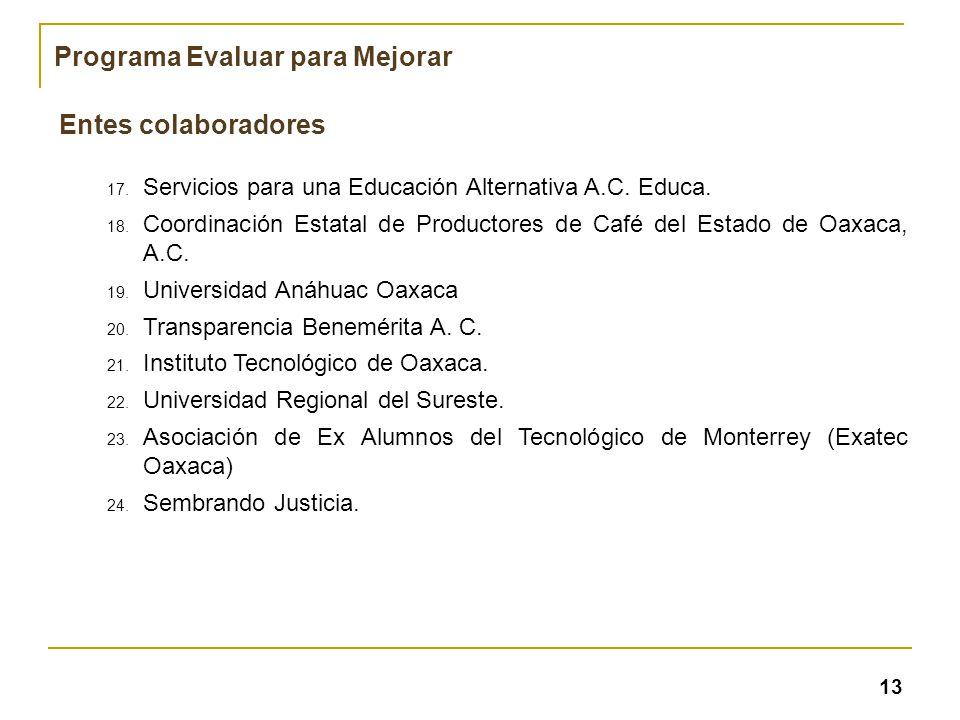 Entes colaboradores 17. Servicios para una Educación Alternativa A.C. Educa. 18. Coordinación Estatal de Productores de Café del Estado de Oaxaca, A.C