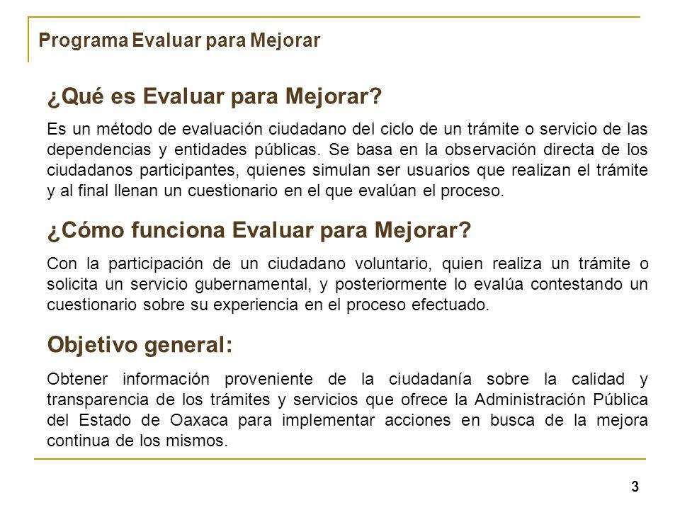4 Evolución y comparación AntecedentesPrograma actual Componente del Programa Certificación Ciudadana de los Servicios Gubernamentales.