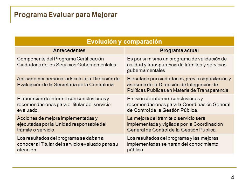 4 Evolución y comparación AntecedentesPrograma actual Componente del Programa Certificación Ciudadana de los Servicios Gubernamentales. Es por si mism
