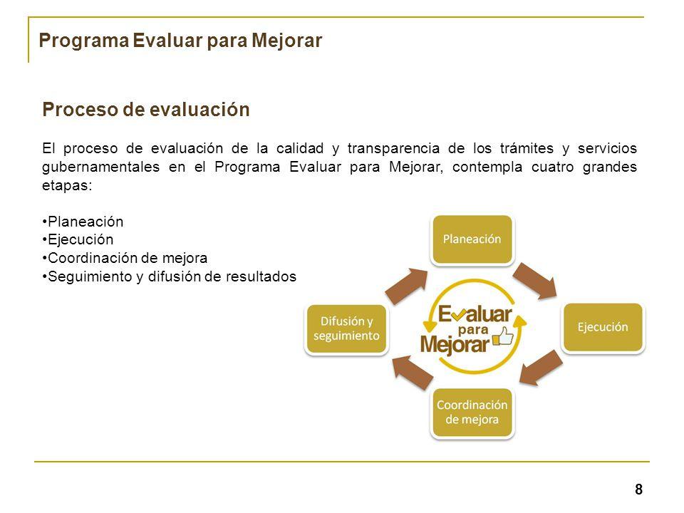 8 Programa Evaluar para Mejorar Proceso de evaluación El proceso de evaluación de la calidad y transparencia de los trámites y servicios gubernamental