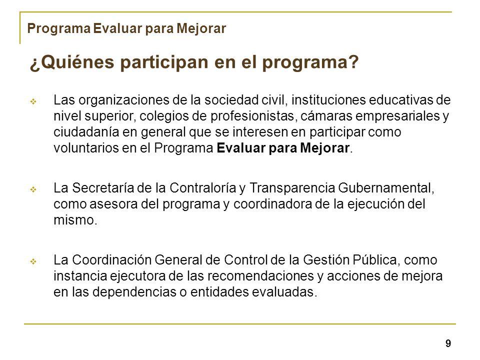 10 Programa Evaluar para Mejorar Compromisos del Programa Secretaria de la Contraloría y Transparencia Gubernamental Coordinación General de Control de la Gestión Pública Aplicar el Programa Evaluar para Mejorar.Determinar acciones de mejora del trámite o servicio evaluado.