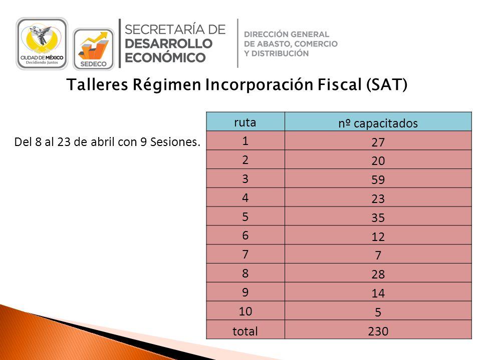 Talleres Régimen Incorporación Fiscal (SAT) ruta nº capacitados 1 27 2 20 3 59 4 23 5 35 6 12 7 7 8 28 9 14 10 5 total230 Del 8 al 23 de abril con 9 Sesiones.