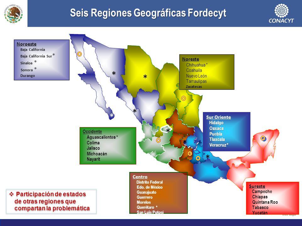 Occidente Aguascalientes * Colima Jalisco Michoacán Nayarit Centro Distrito Federal Edo. de México Guanajuato Guerrero Morelos Querétaro * San Luis Po