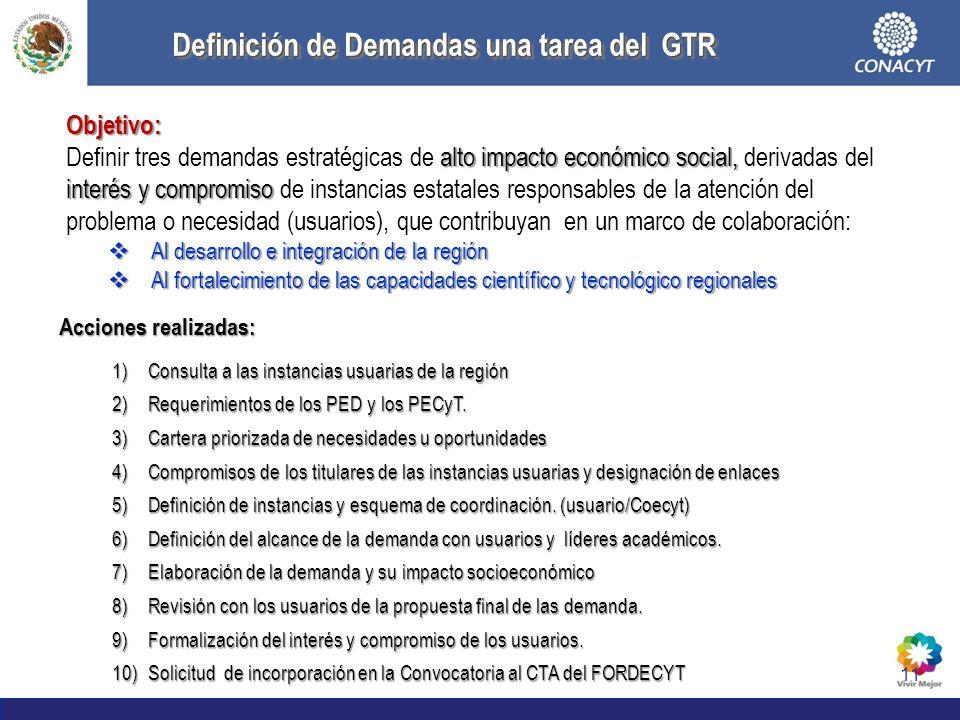 11 Definición de Demandas una tarea del GTR Objetivo: alto impacto económico social, interés y compromiso Definir tres demandas estratégicas de alto i