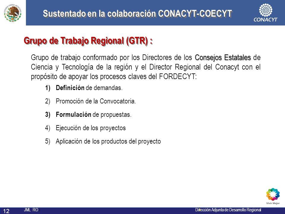 l JML RO l Dirección Adjunta de Desarrollo Regional 12 Sustentado en la colaboración CONACYT-COECYT Sustentado en la colaboración CONACYT-COECYT Grupo de Trabajo Regional (GTR) : Consejos Estatales Grupo de trabajo conformado por los Directores de los Consejos Estatales de Ciencia y Tecnología de la región y el Director Regional del Conacyt con el propósito de apoyar los procesos claves del FORDECYT: 1) Definición de demandas.