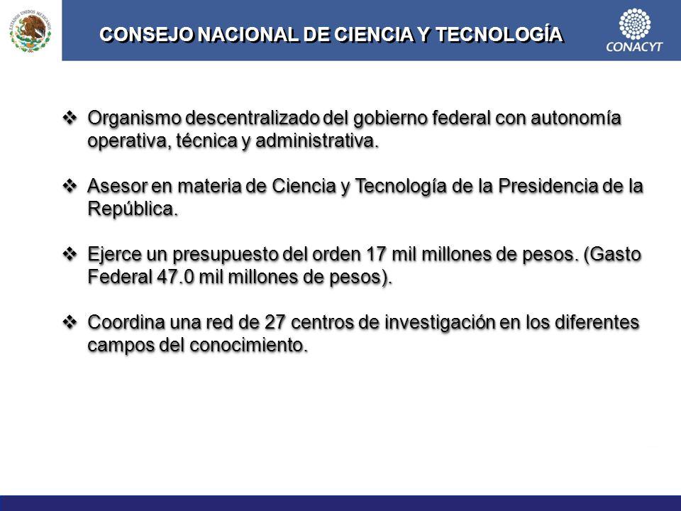 CONSEJO NACIONAL DE CIENCIA Y TECNOLOGÍA Organismo descentralizado del gobierno federal con autonomía operativa, técnica y administrativa.