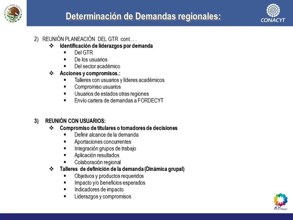 20 Determinación de Demandas regionales: 2) REUNIÓN PLANEACIÓN DEL GTR cont….. Identificación de liderazgos por demanda Identificación de liderazgos p