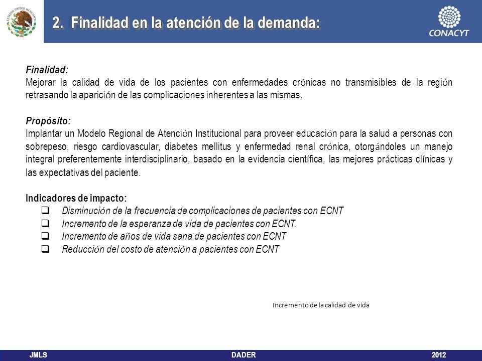 JMLS DADER 2012 Finalidad: Mejorar la calidad de vida de los pacientes con enfermedades cr ó nicas no transmisibles de la regi ó n retrasando la aparici ó n de las complicaciones inherentes a las mismas.