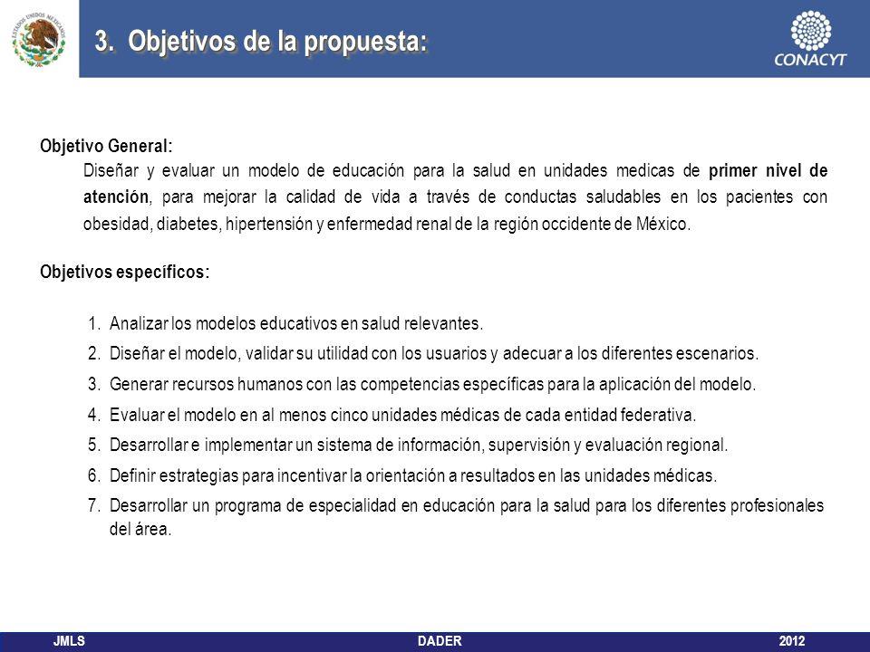 JMLS DADER 2012 Objetivo General: Diseñar y evaluar un modelo de educación para la salud en unidades medicas de primer nivel de atención, para mejorar la calidad de vida a través de conductas saludables en los pacientes con obesidad, diabetes, hipertensión y enfermedad renal de la región occidente de México.