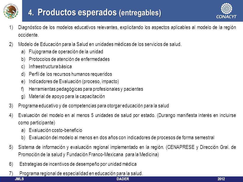 JMLS DADER 2012 1)Diagnóstico de los modelos educativos relevantes, explicitando los aspectos aplicables al modelo de la región occidente. 2)Modelo de