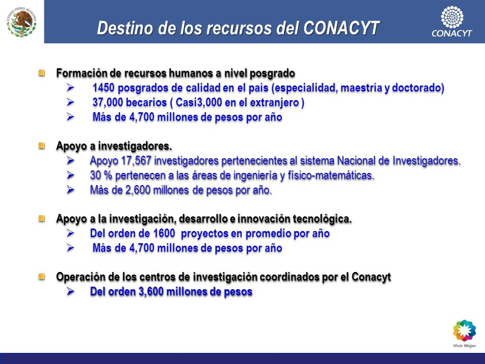 Formación de recursos humanos a nivel posgrado 1450 posgrados de calidad en el país (especialidad, maestría y doctorado) 37,000 becarios ( Casi3,000 en el extranjero ) Más de 4,700 millones de pesos por año Apoyo a investigadores.