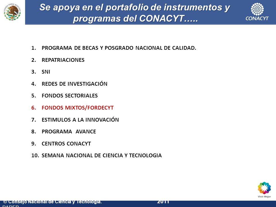 © Consejo Nacional de Ciencia y Tecnología. 2011 DADER Se apoya en el portafolio de instrumentos y programas del CONACYT….. programas del CONACYT….. 1