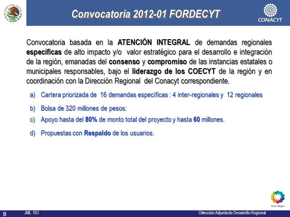 l JML RO l Dirección Adjunta de Desarrollo Regional 9 9 Convocatoria 2012-01 FORDECYT Convocatoria 2012-01 FORDECYT Convocatoria basada en la ATENCIÓN