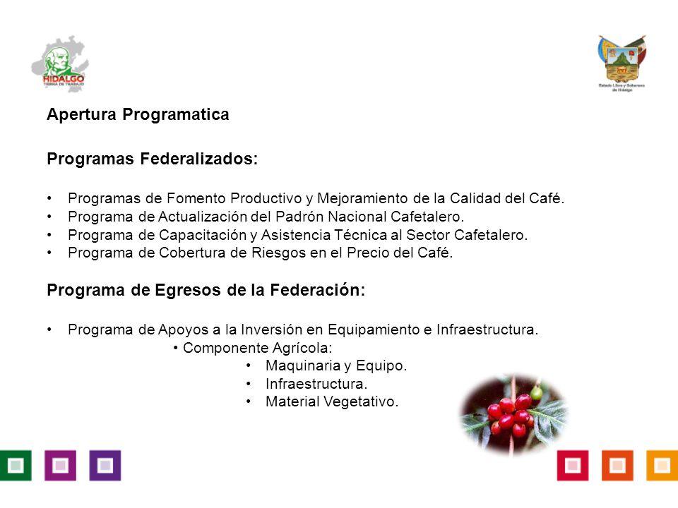 Apertura Programatica Programas Federalizados: Programas de Fomento Productivo y Mejoramiento de la Calidad del Café.