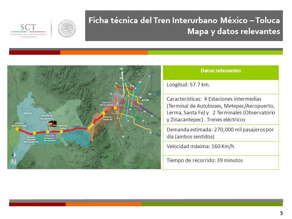 Ficha técnica del Tren Interurbano México – Toluca Mapa y datos relevantes Dirección General de Transporte Ferroviario y Multimodal 5 Datos relevantes