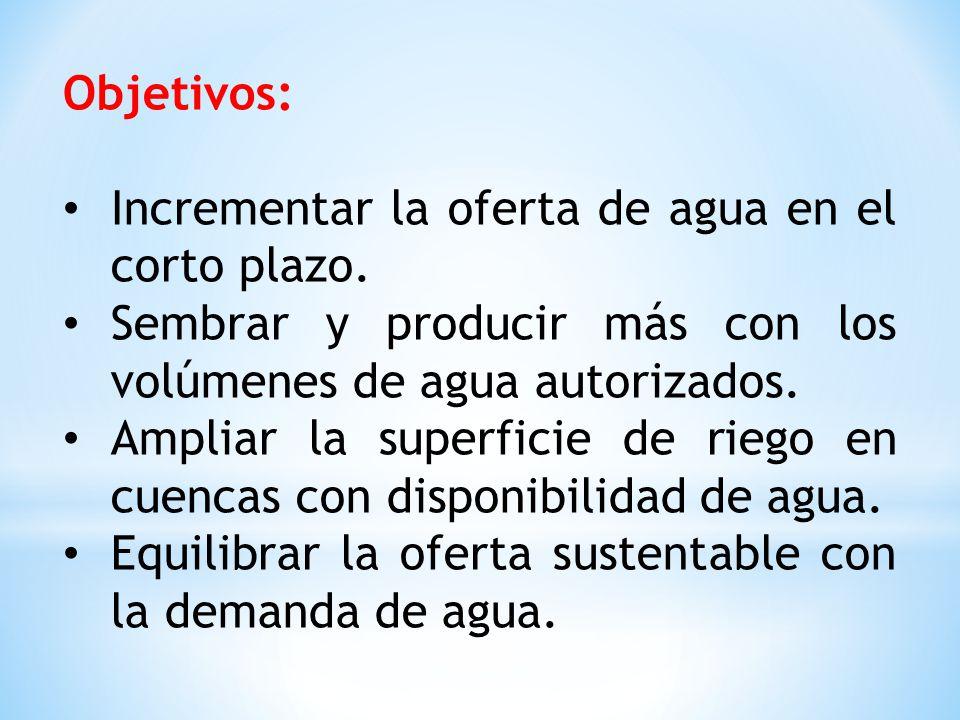 Objetivos: Incrementar la oferta de agua en el corto plazo.