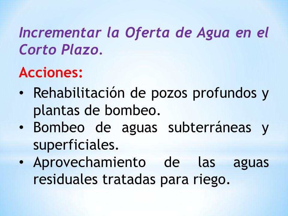 Incrementar la Oferta de Agua en el Corto Plazo.