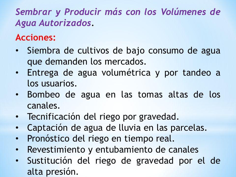 Ampliar la superficie de Riego en Cuencas con Disponibilidad de Agua.