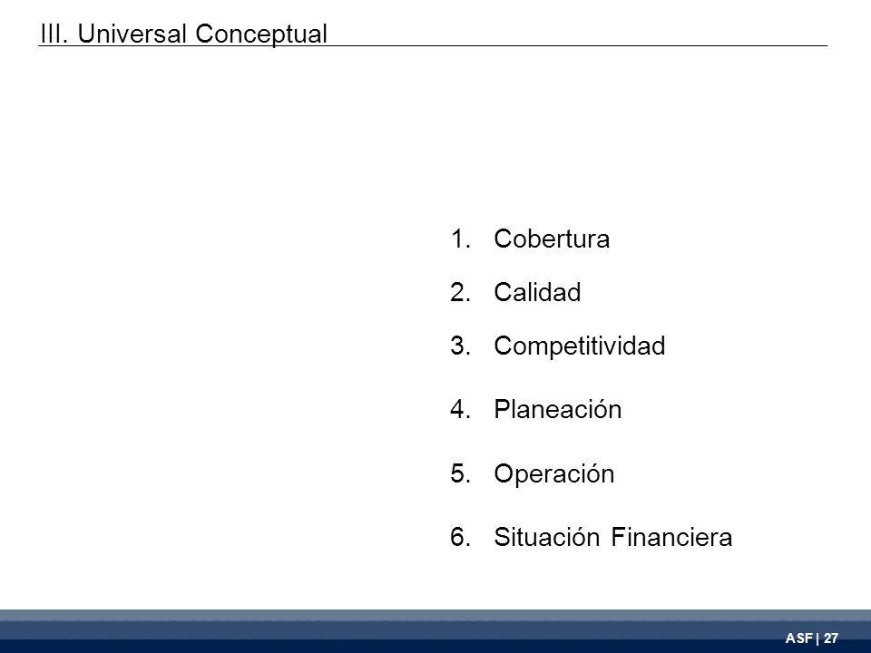 ASF | 27 1.Cobertura 2.Calidad 3.Competitividad 4.Planeación 5.Operación 6.Situación Financiera III.