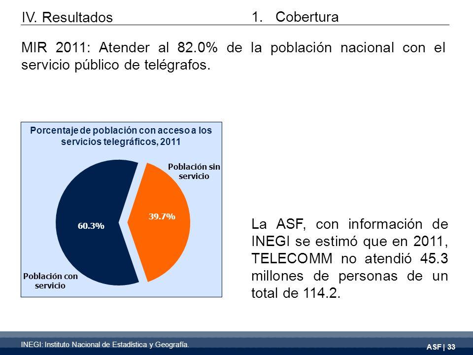 ASF | 33 La ASF, con información de INEGI se estimó que en 2011, TELECOMM no atendió 45.3 millones de personas de un total de 114.2.