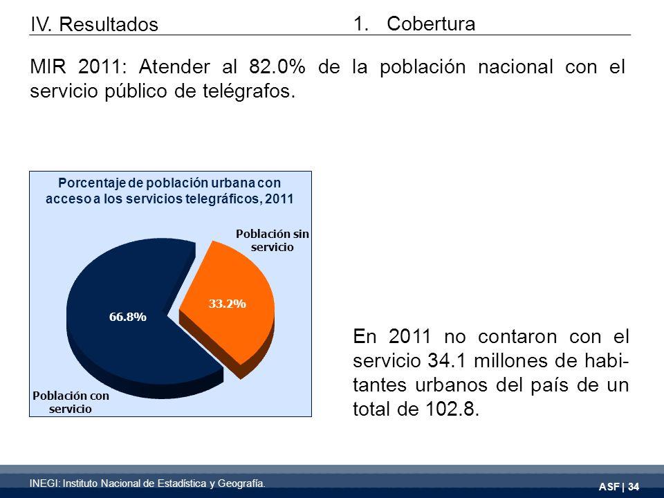 ASF | 34 En 2011 no contaron con el servicio 34.1 millones de habi- tantes urbanos del país de un total de 102.8.