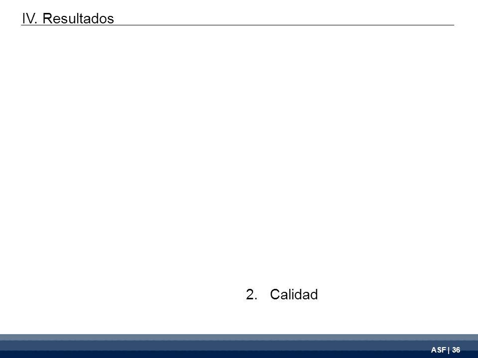 ASF | 36 2.Calidad IV. Resultados