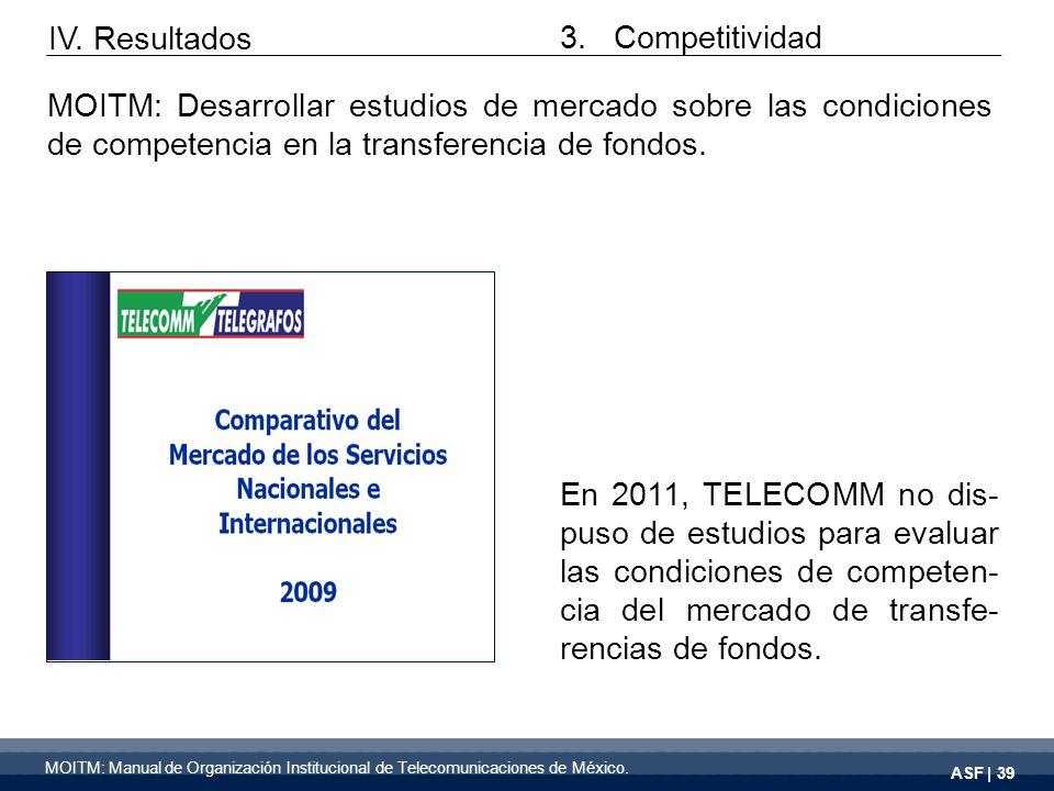ASF | 39 En 2011, TELECOMM no dis- puso de estudios para evaluar las condiciones de competen- cia del mercado de transfe- rencias de fondos.