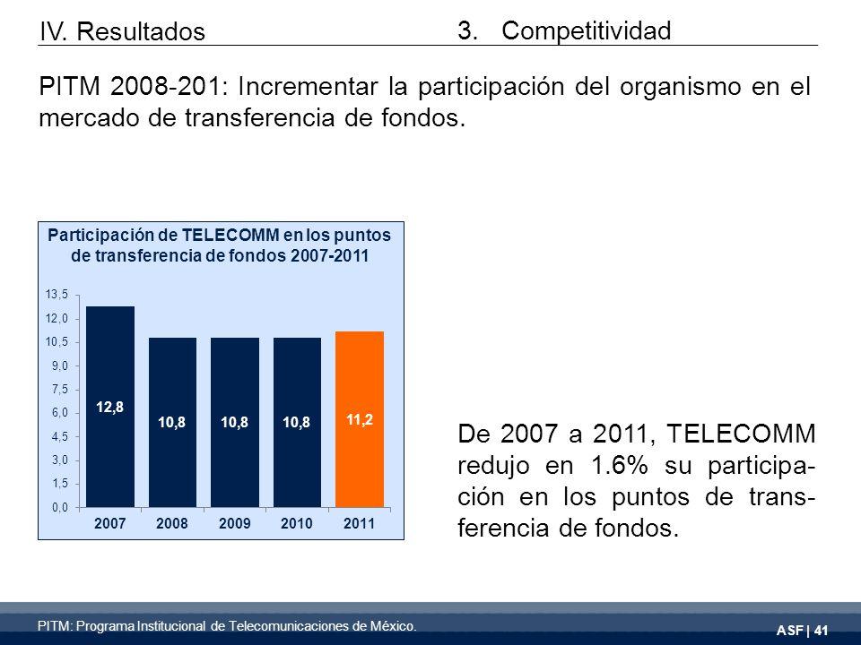 ASF | 41 De 2007 a 2011, TELECOMM redujo en 1.6% su participa- ción en los puntos de trans- ferencia de fondos.
