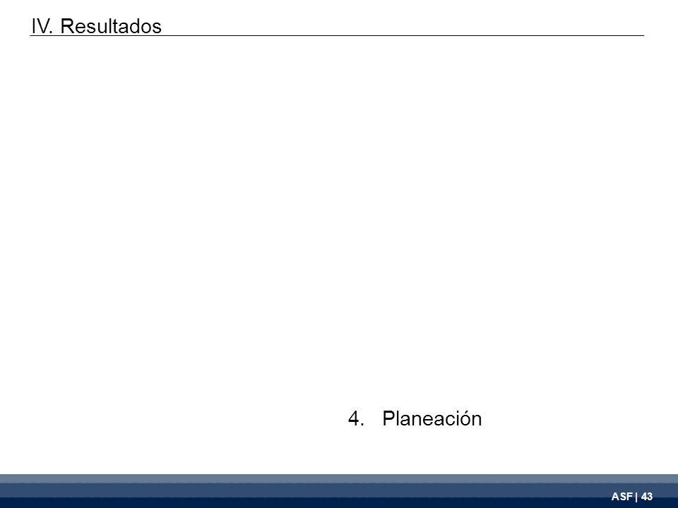 ASF | 43 4.Planeación IV. Resultados