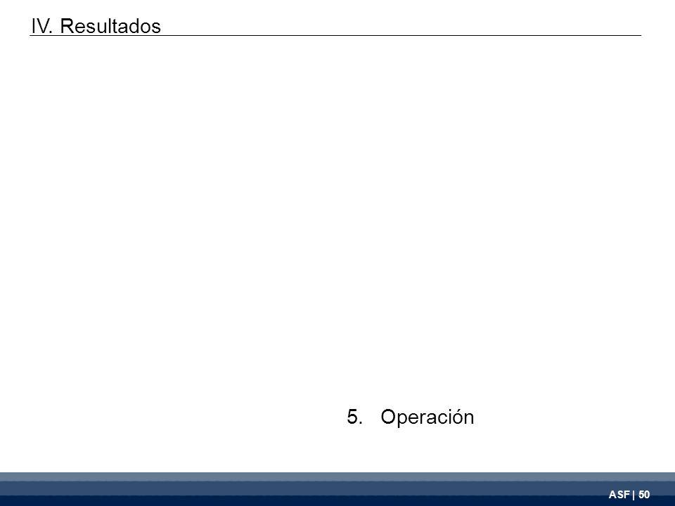 ASF | 50 5.Operación IV. Resultados