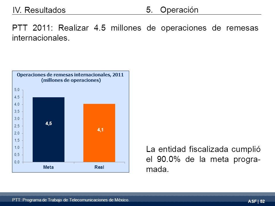 ASF | 52 La entidad fiscalizada cumplió el 90.0% de la meta progra- mada.