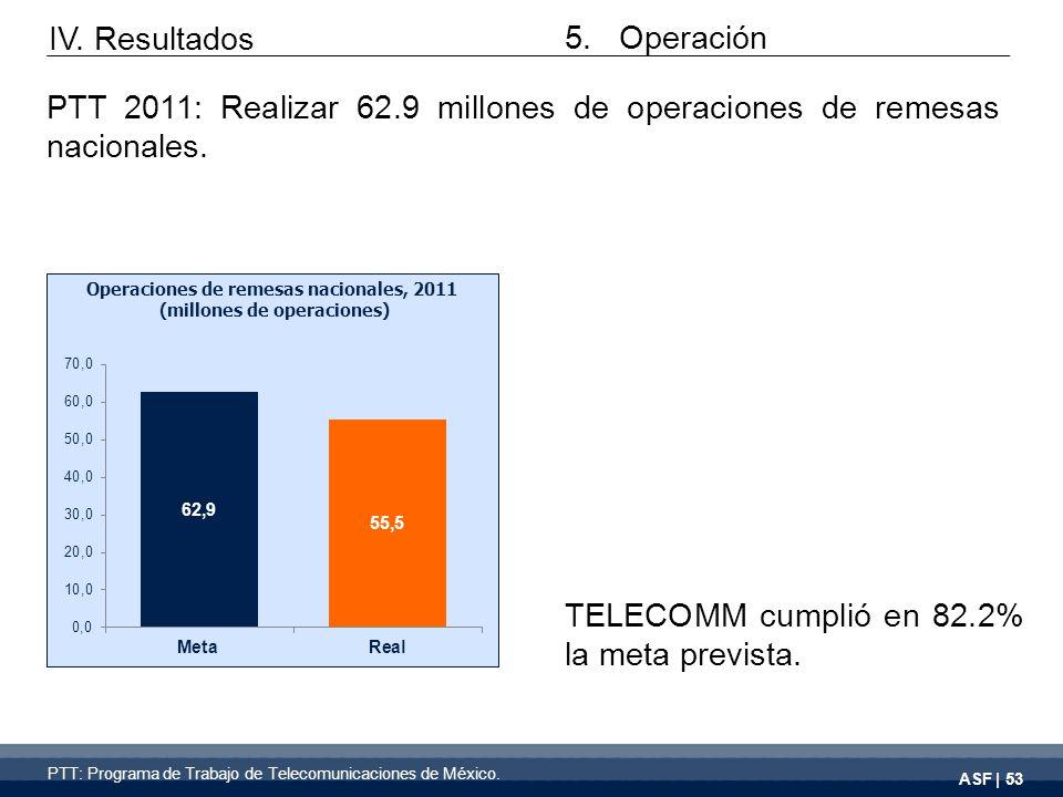 ASF | 53 TELECOMM cumplió en 82.2% la meta prevista. PTT 2011: Realizar 62.9 millones de operaciones de remesas nacionales. Operaciones de los Servici
