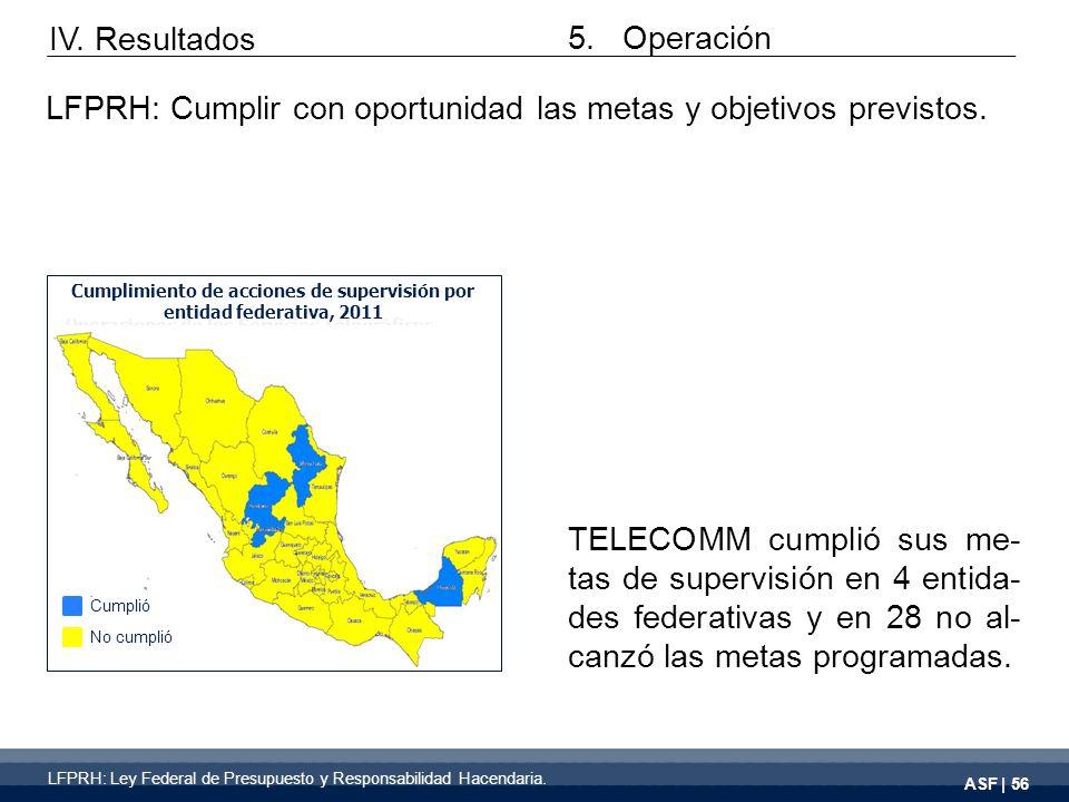 ASF | 56 TELECOMM cumplió sus me- tas de supervisión en 4 entida- des federativas y en 28 no al- canzó las metas programadas.