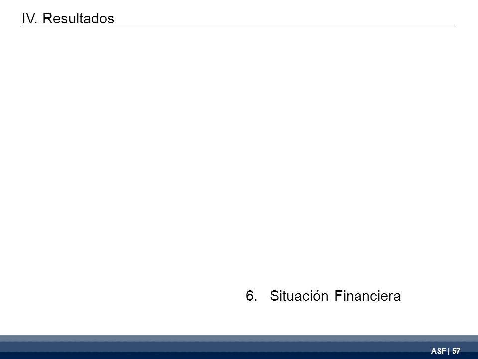ASF | 57 6.Situación Financiera IV. Resultados