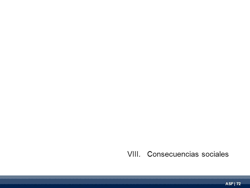 ASF | 72 VIII.Consecuencias sociales