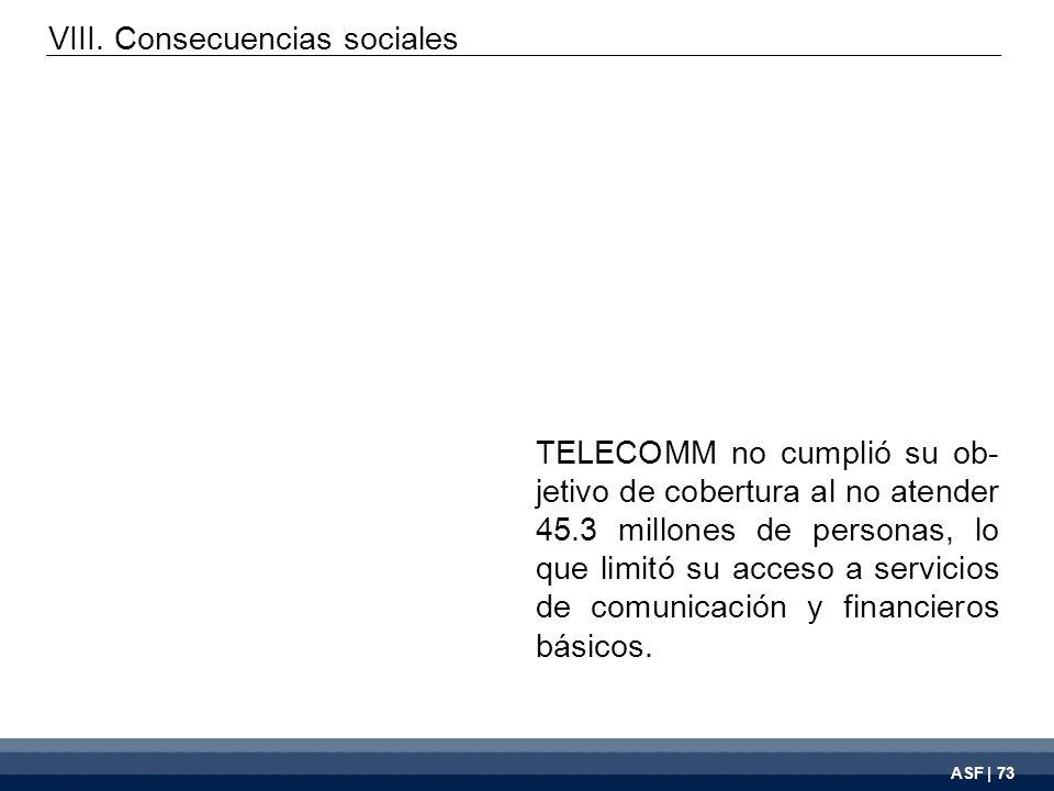 ASF | 73 TELECOMM no cumplió su ob- jetivo de cobertura al no atender 45.3 millones de personas, lo que limitó su acceso a servicios de comunicación y financieros básicos.