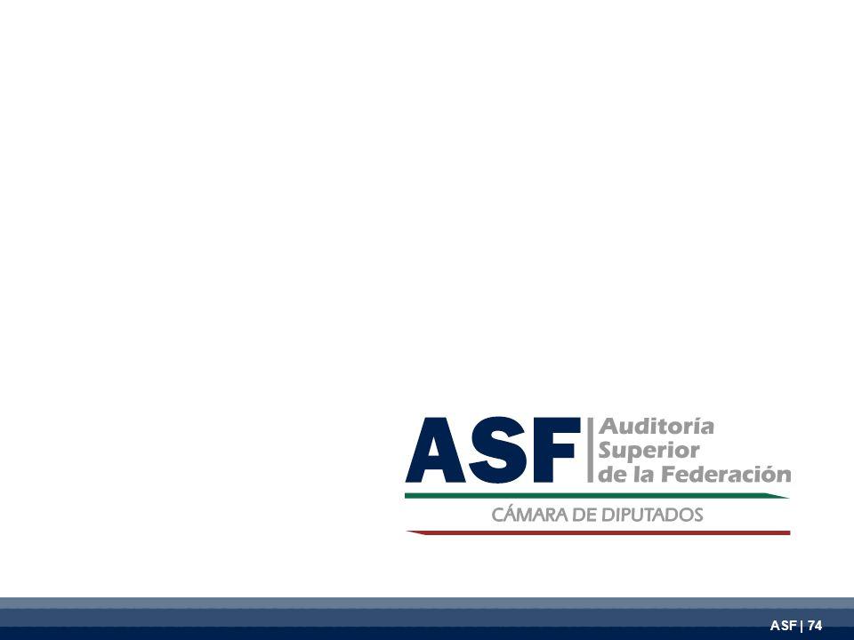 ASF | 74