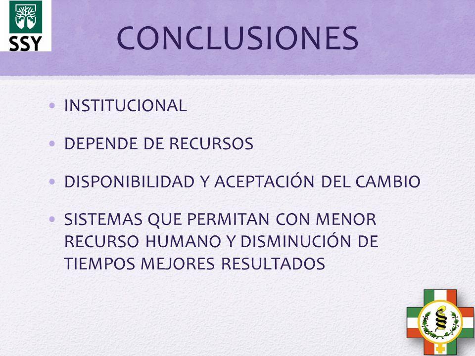CONCLUSIONES INSTITUCIONAL DEPENDE DE RECURSOS DISPONIBILIDAD Y ACEPTACIÓN DEL CAMBIO SISTEMAS QUE PERMITAN CON MENOR RECURSO HUMANO Y DISMINUCIÓN DE