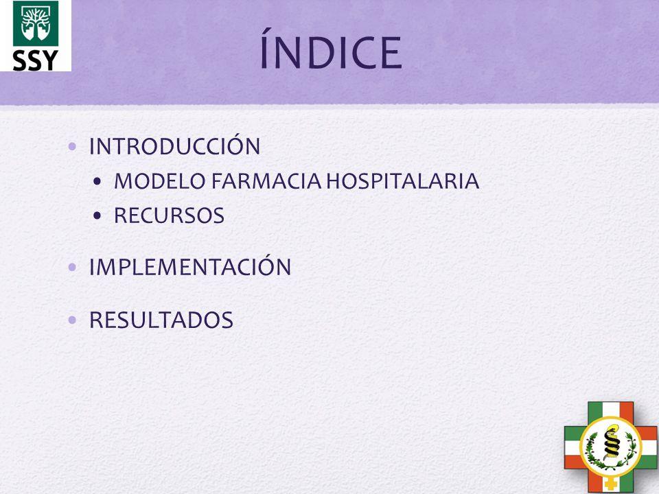 ÍNDICE INTRODUCCIÓN MODELO FARMACIA HOSPITALARIA RECURSOS IMPLEMENTACIÓN RESULTADOS
