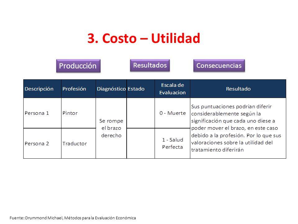 Fuente: Drummond Michael, Métodos para la Evaluación Económica 3. Costo – Utilidad Producción Resultados Consecuencias