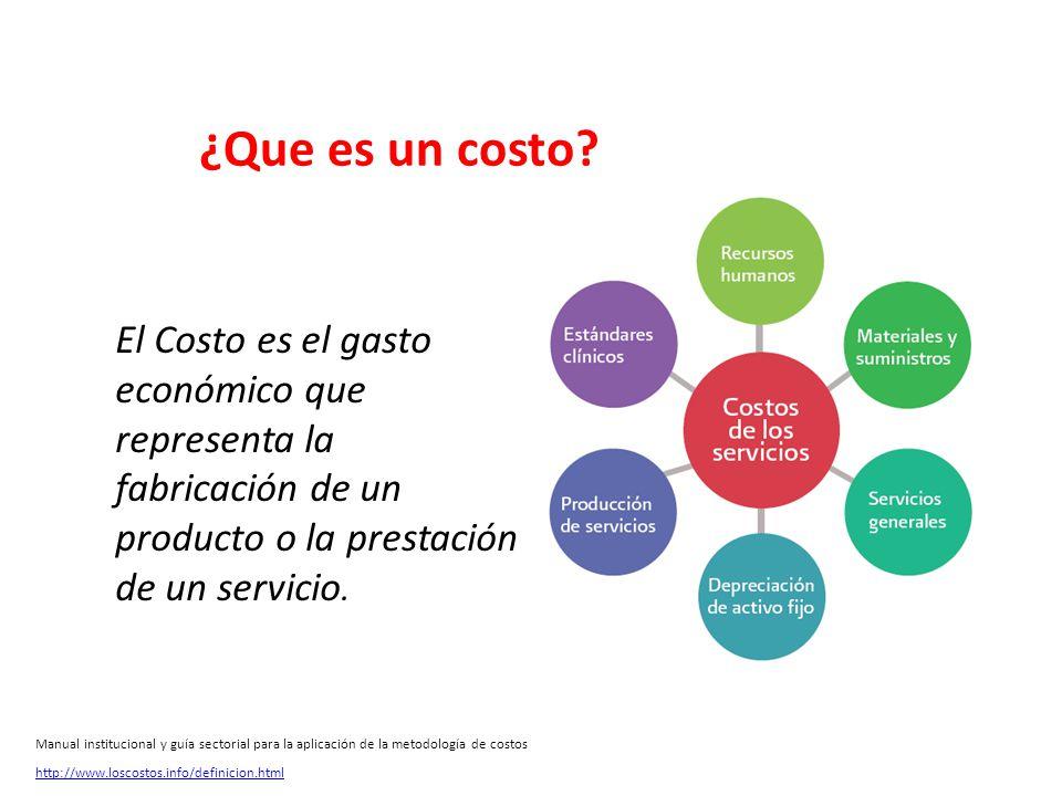 El Costo es el gasto económico que representa la fabricación de un producto o la prestación de un servicio. ¿Que es un costo? http://www.loscostos.inf