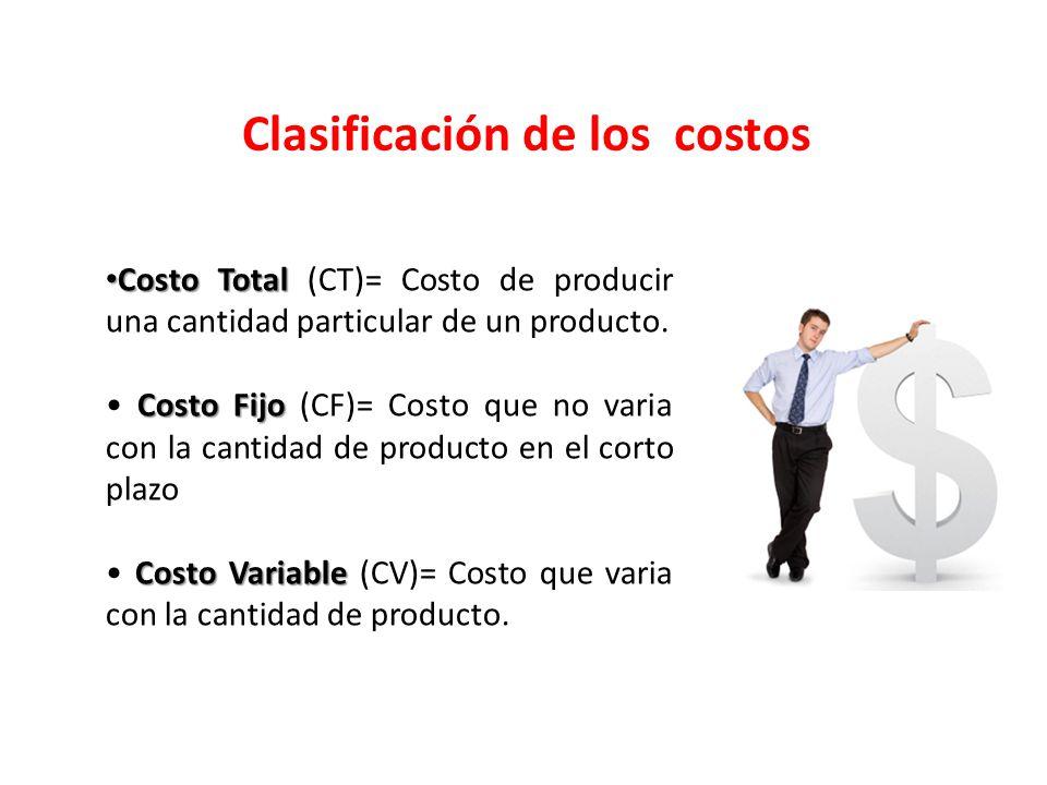 Costo Total Costo Total (CT)= Costo de producir una cantidad particular de un producto. Costo Fijo Costo Fijo (CF)= Costo que no varia con la cantidad