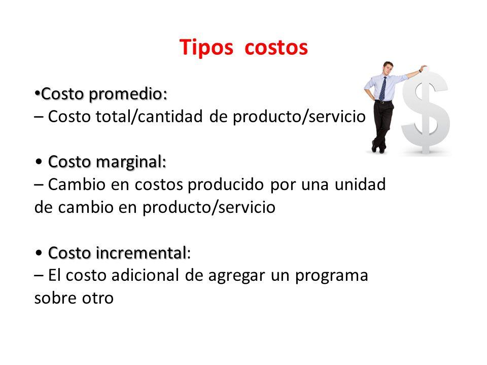 Costo promedio: Costo promedio: – Costo total/cantidad de producto/servicio Costo marginal: – Cambio en costos producido por una unidad de cambio en p