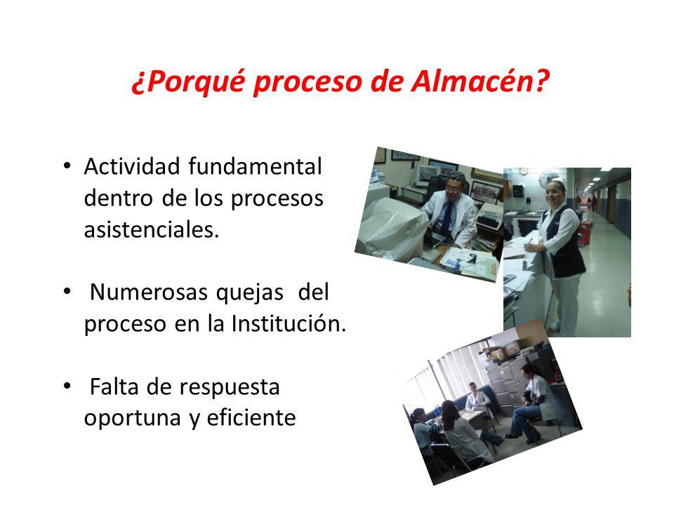 ¿Porqué proceso de Almacén? Actividad fundamental dentro de los procesos asistenciales. Numerosas quejas del proceso en la Institución. Falta de respu